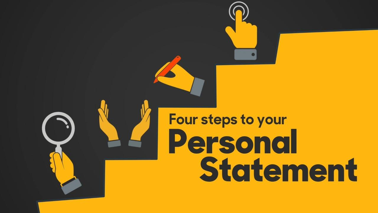 Four steps to your personal statement