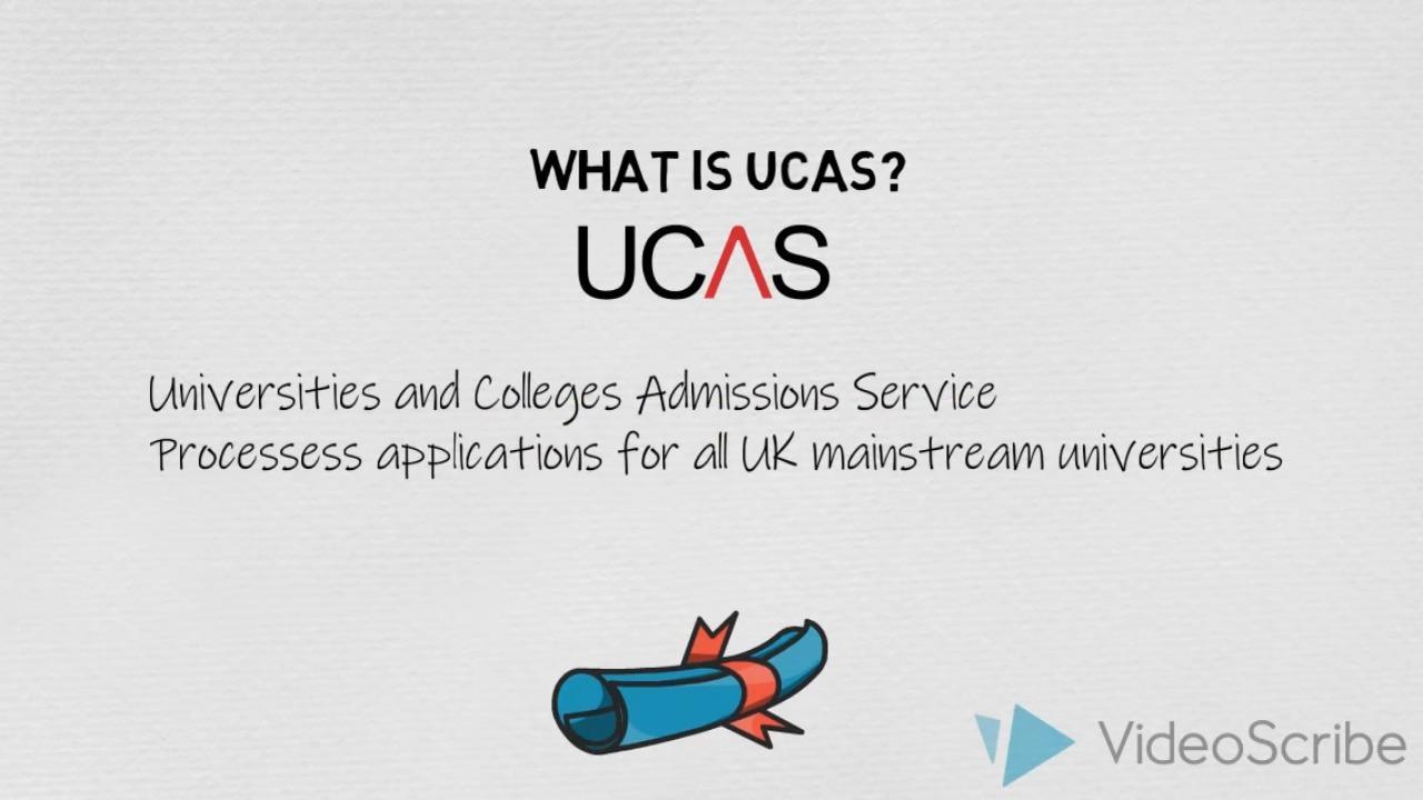 How to apply through UCAS